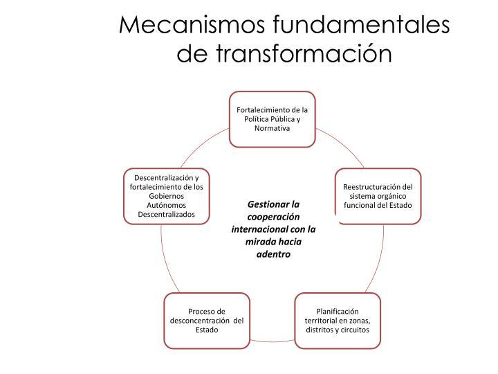 Mecanismos fundamentales de transformación