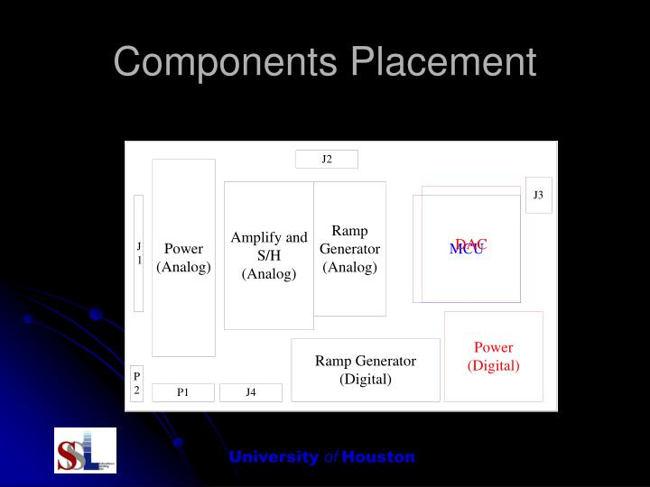 Components Placement