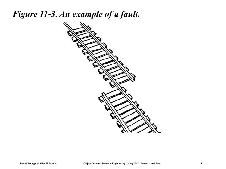 Figure 11-3, An example of a fault.