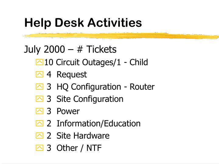 Help Desk Activities