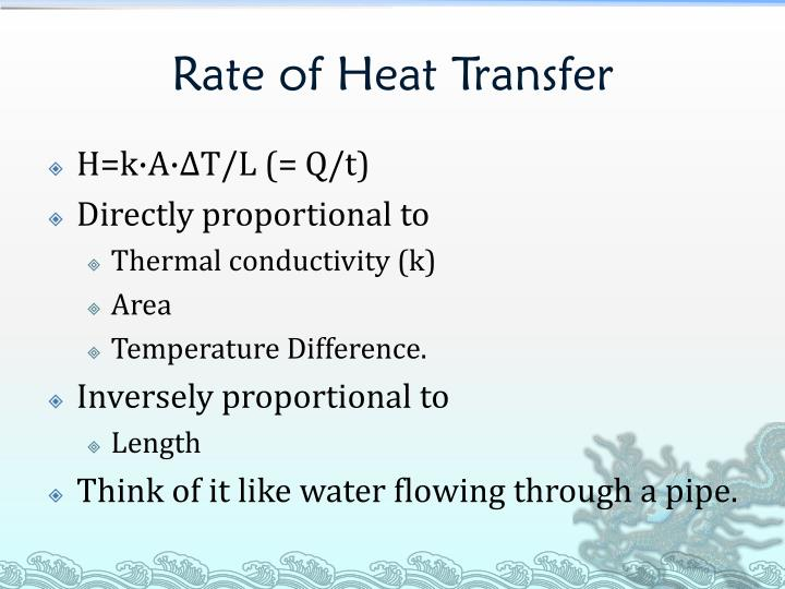 Rate of Heat Transfer