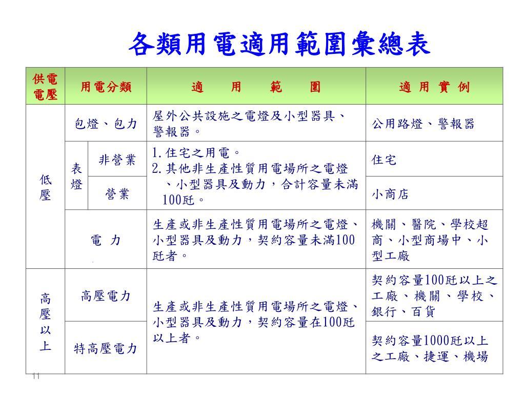 電力 契約