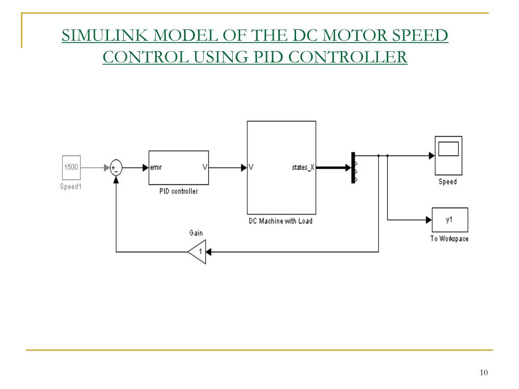 PPT - SPEED CONTROL OF DC MOTOR USING FUZZY LOGIC CONTROLLER
