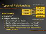 types of relationships2