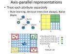 axis parallel representations
