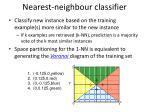 nearest neighbour classifier