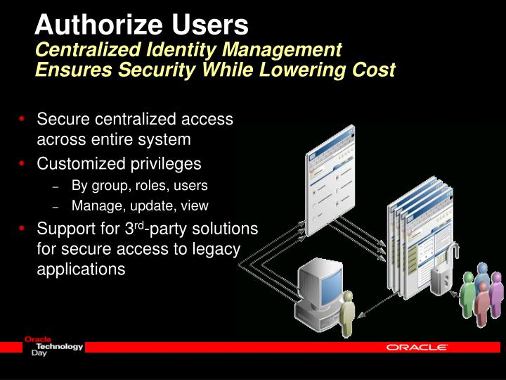 Authorize Users