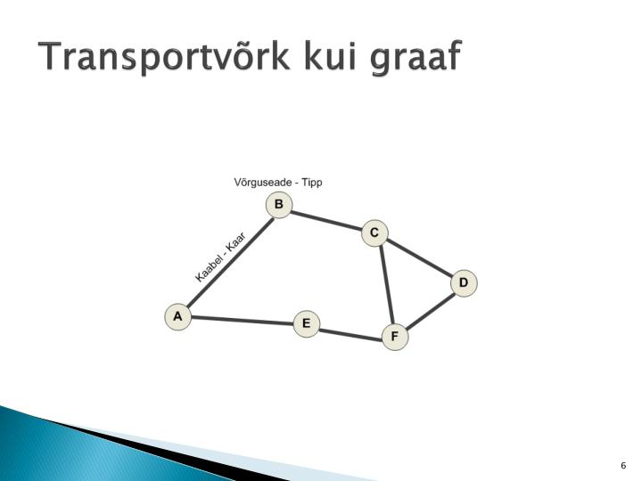 Transportvõrk kui graaf