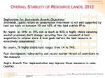 overall stability of resource lands 20123