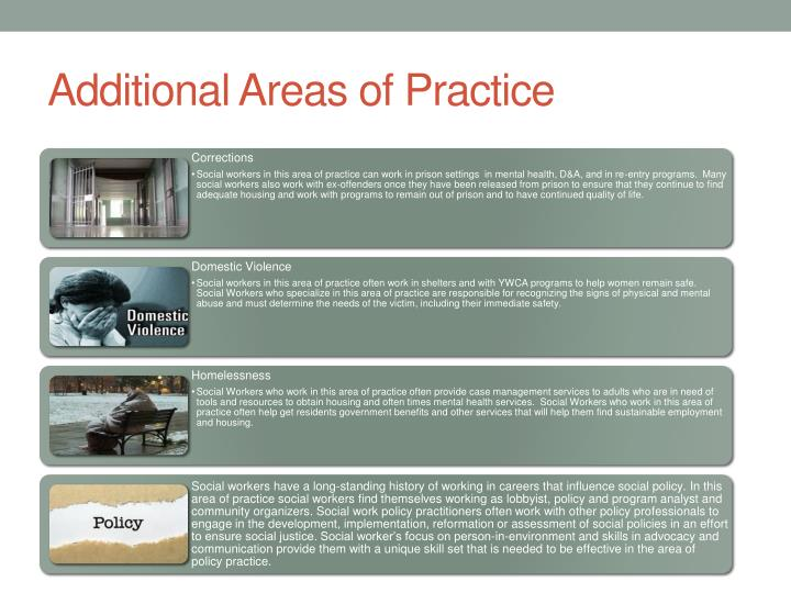 Additional Areas of Practice