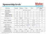 sponsorship levels
