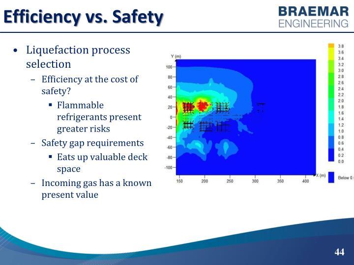 Efficiency vs. Safety