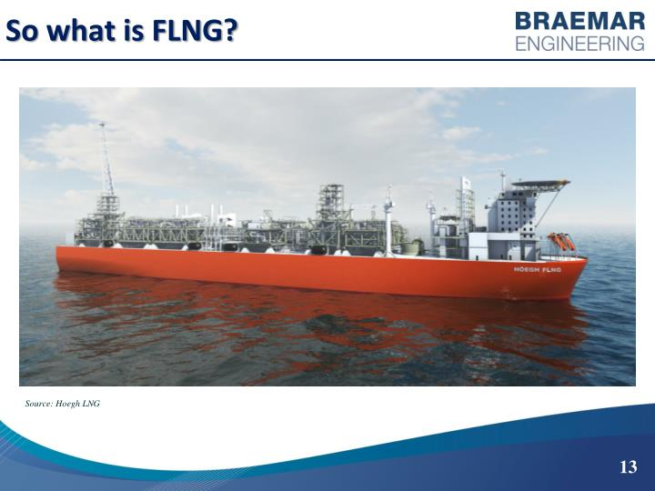 So what is FLNG?
