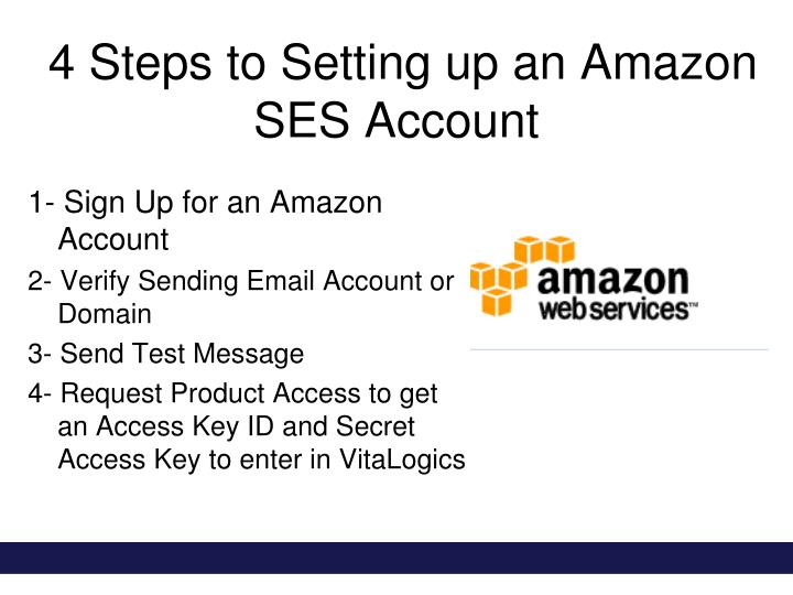4 steps to setting up an amazon ses account