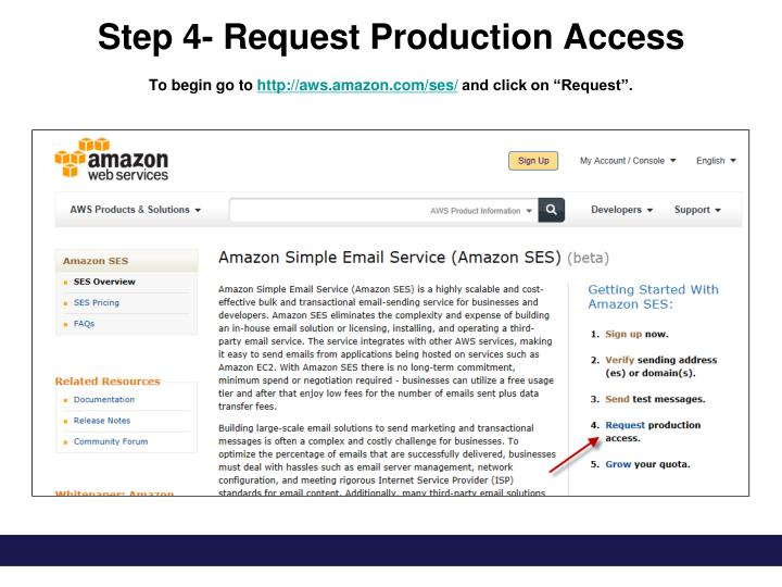 Step 4- Request Production Access