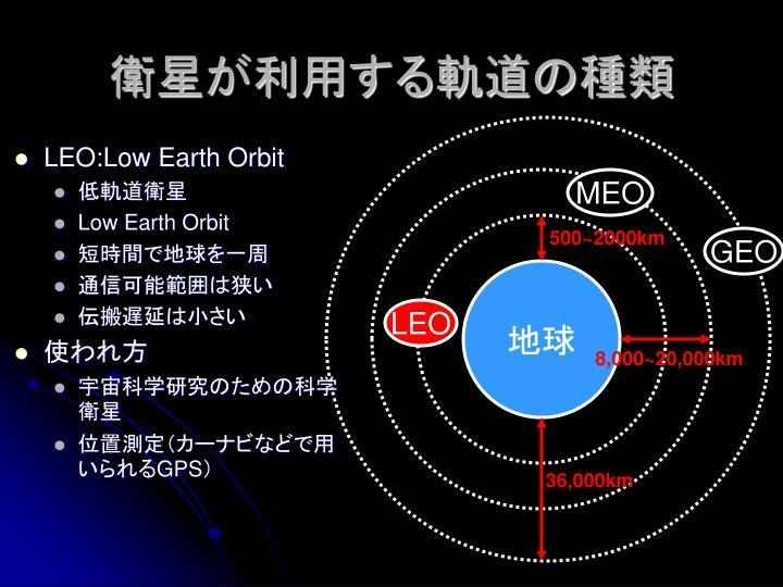 衛星が利用する軌道の種類