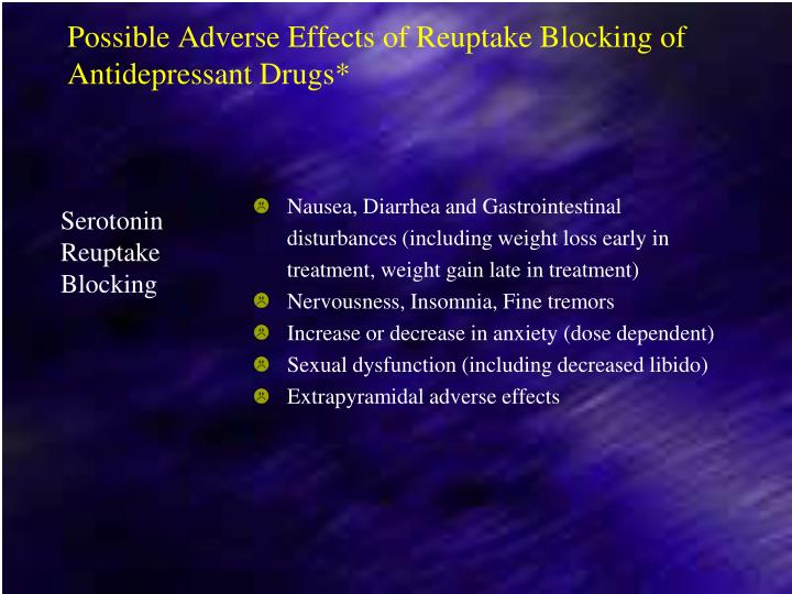 Possible Adverse Effects of Reuptake Blocking of Antidepressant Drugs*