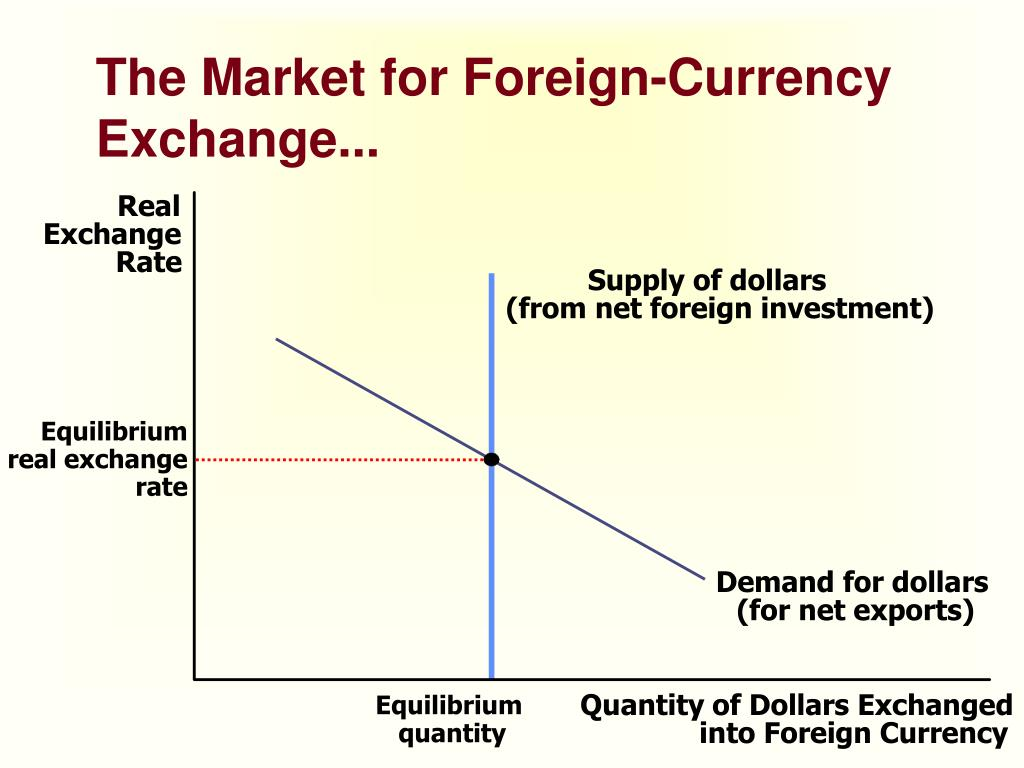Ppt A Macroeconomic Theory Of The