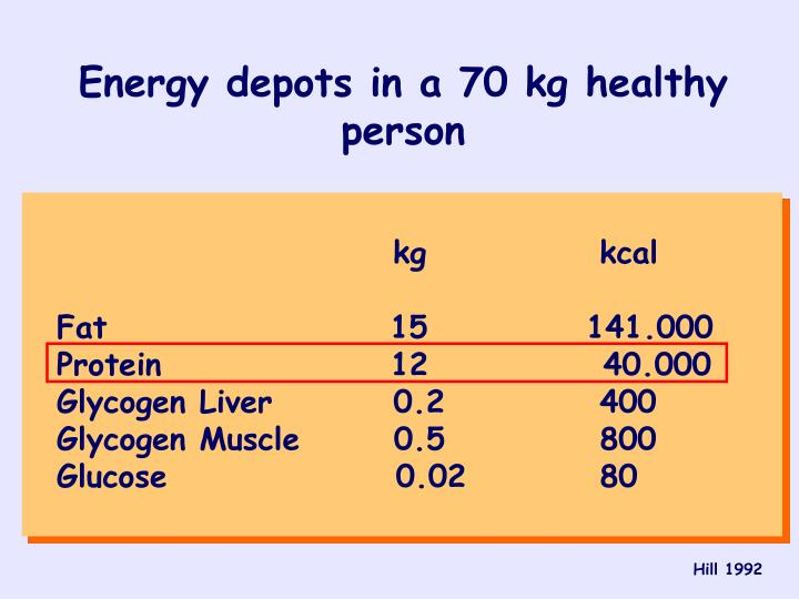 Energy depots in a 70 kg healthy person