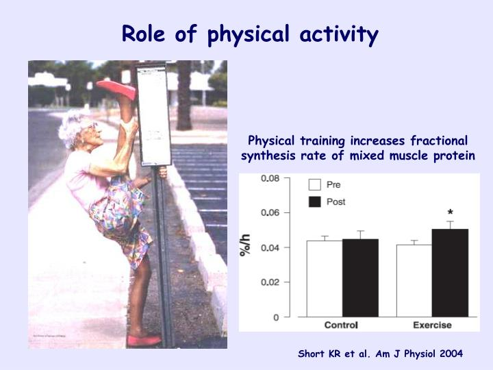 Role of physical activity