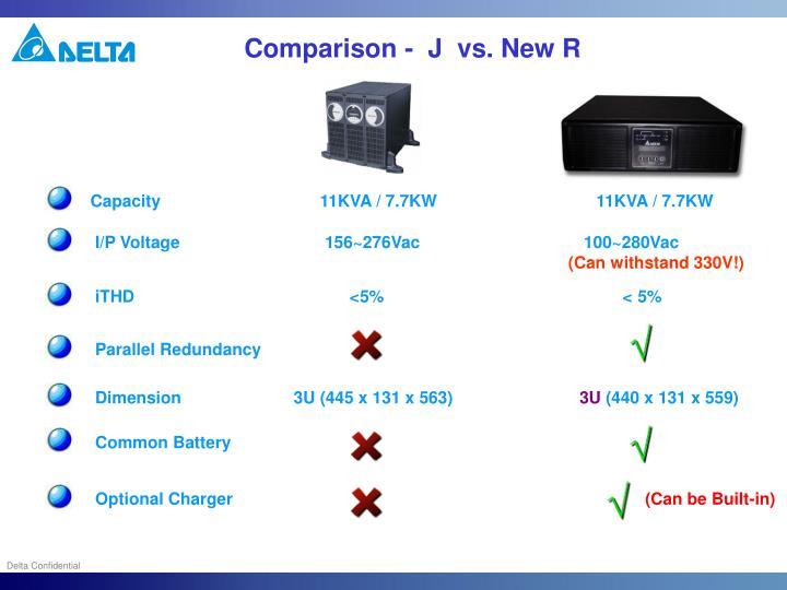 Comparison -  J  vs. New R