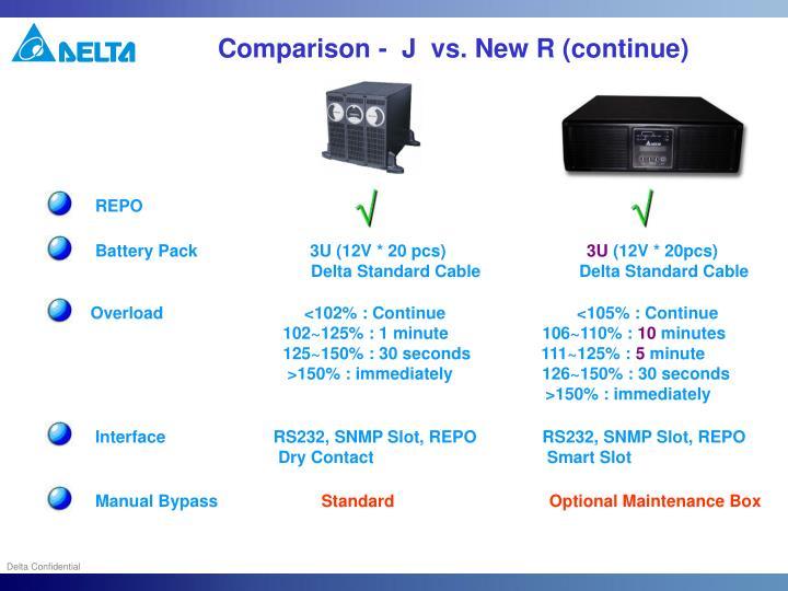 Comparison -  J  vs. New R (continue)