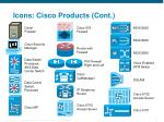 icons cisco products cont2