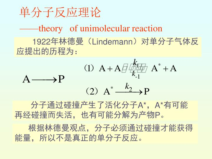 单分子反应理论