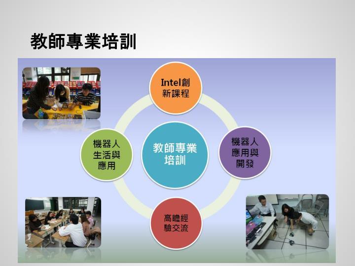 教師專業培訓