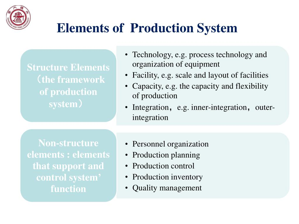PPT - Production Planning and Control PowerPoint