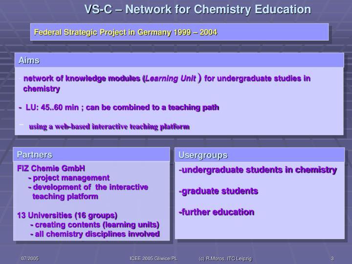 VS-C – Network for Chemistry Education