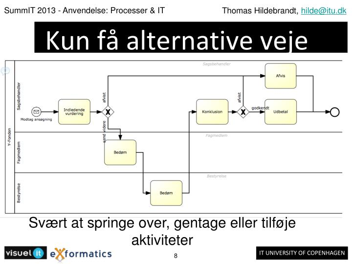 Kun få alternative veje