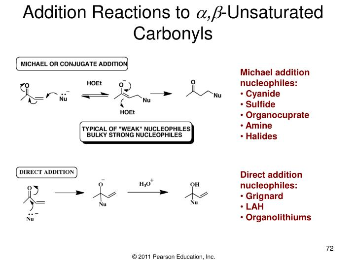 Addition Reactions to