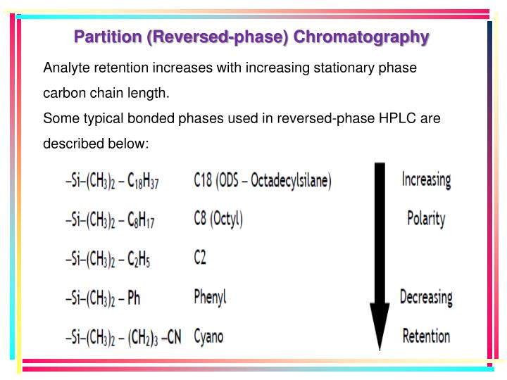 Partition (Reversed-phase) Chromatography