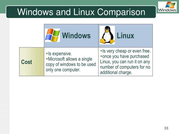 Windows and Linux Comparison