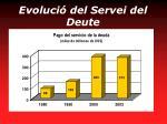 evoluci del servei del deute