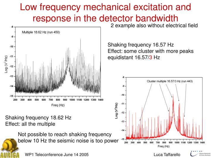 Low frequency mechanical excitation and  response in the detector bandwidth