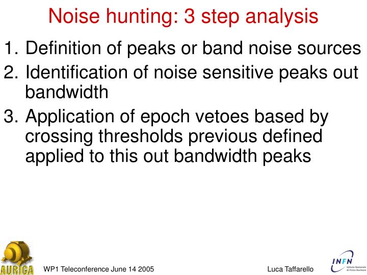 Noise hunting: 3 step analysis