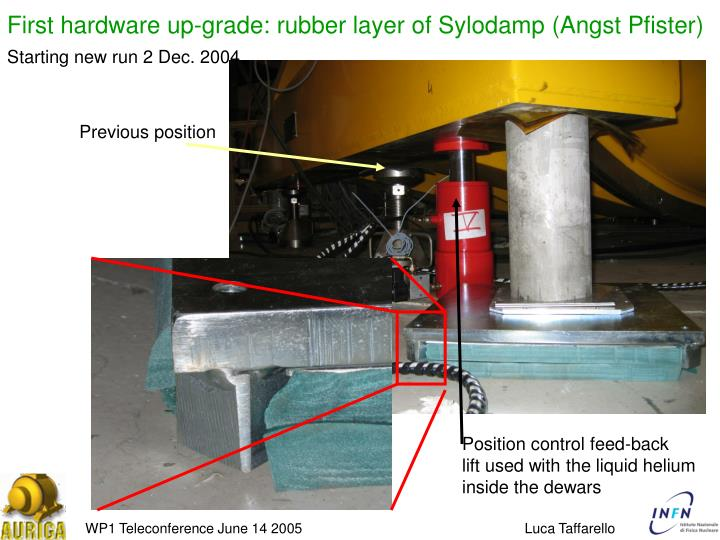 First hardware up-grade: rubber layer of Sylodamp (Angst Pfister)