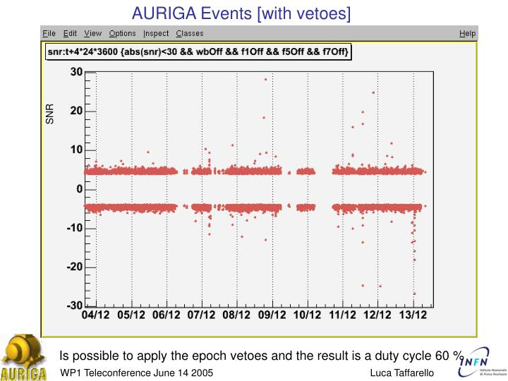 AURIGA Events [with vetoes]