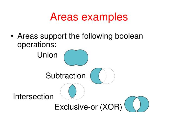 Areas examples