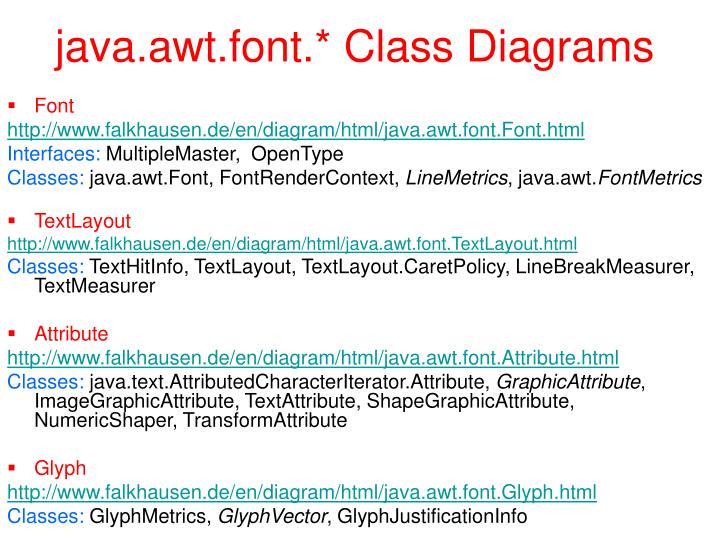 java.awt.font.* Class Diagrams