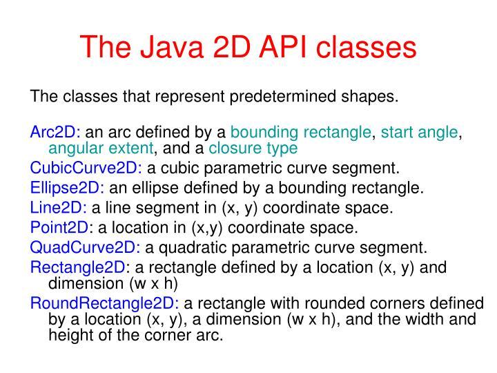 The Java 2D API classes