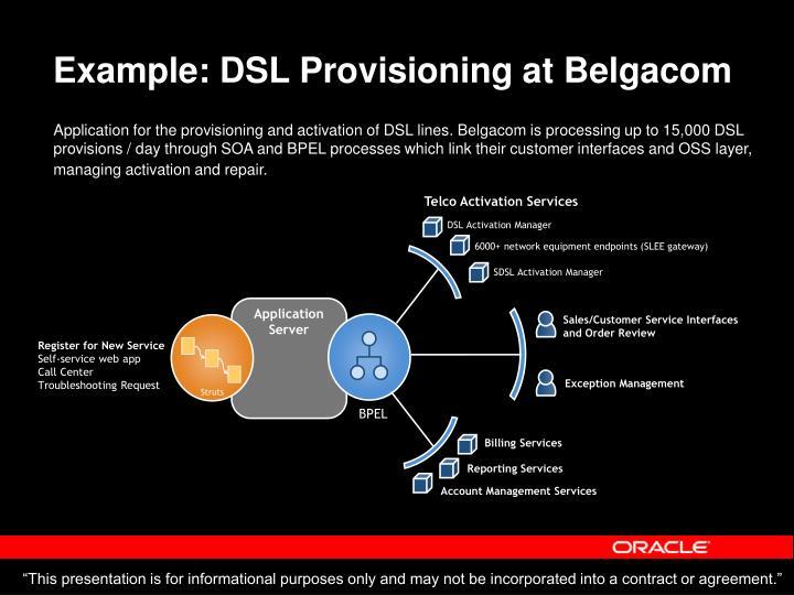 Example: DSL Provisioning at Belgacom