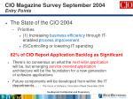 cio magazine survey september 2004 entry points