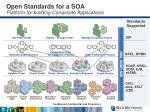 open standards for a soa platform for building composite applications