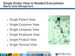 single entity view is needed everywhere master data management