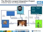 the world s largest integration project a national spine for a single patient view