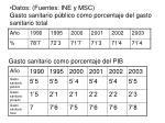datos fuentes ine y msc gasto sanitario p blico como porcentaje del gasto sanitario total