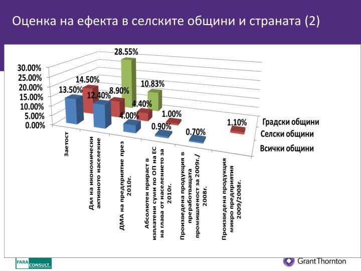 Оценка на ефекта в селските общини и страната